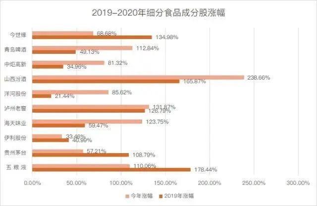 2021年指数基金定投哪支好?